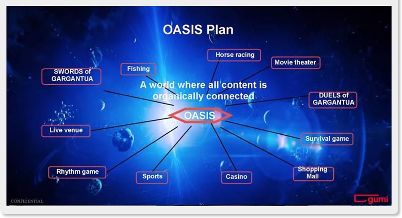 gumi Oasis Plan