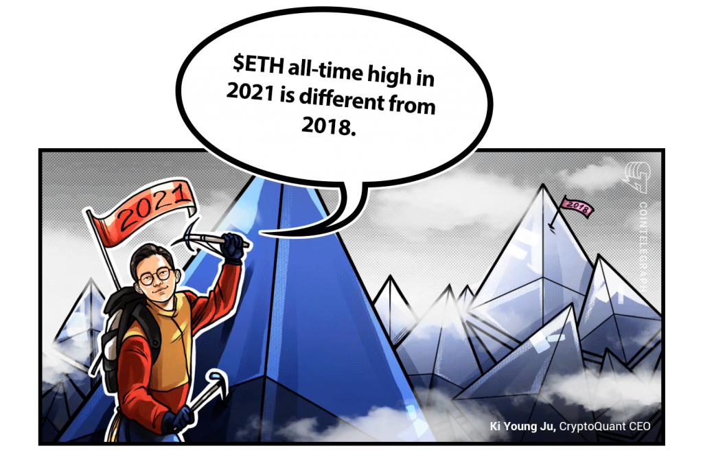 Thanks a trillion Bitcoin, Binance Coin goes parabolic, NFT mania: Hodler's Digest, Feb. 14–20