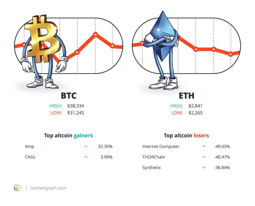 majamio bitcoin konferencija)