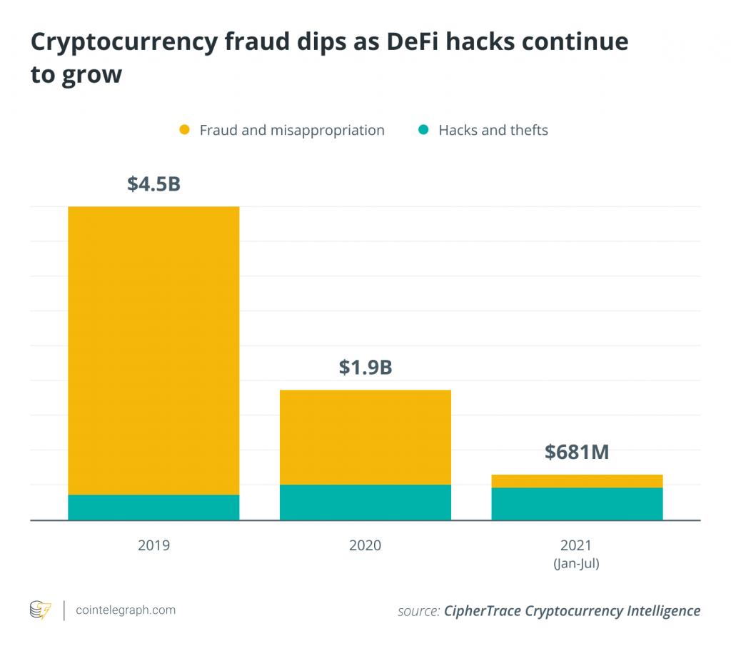 Bitcoin ledger as a secret weapon in war against ransomware – Cointelegraph Magazine