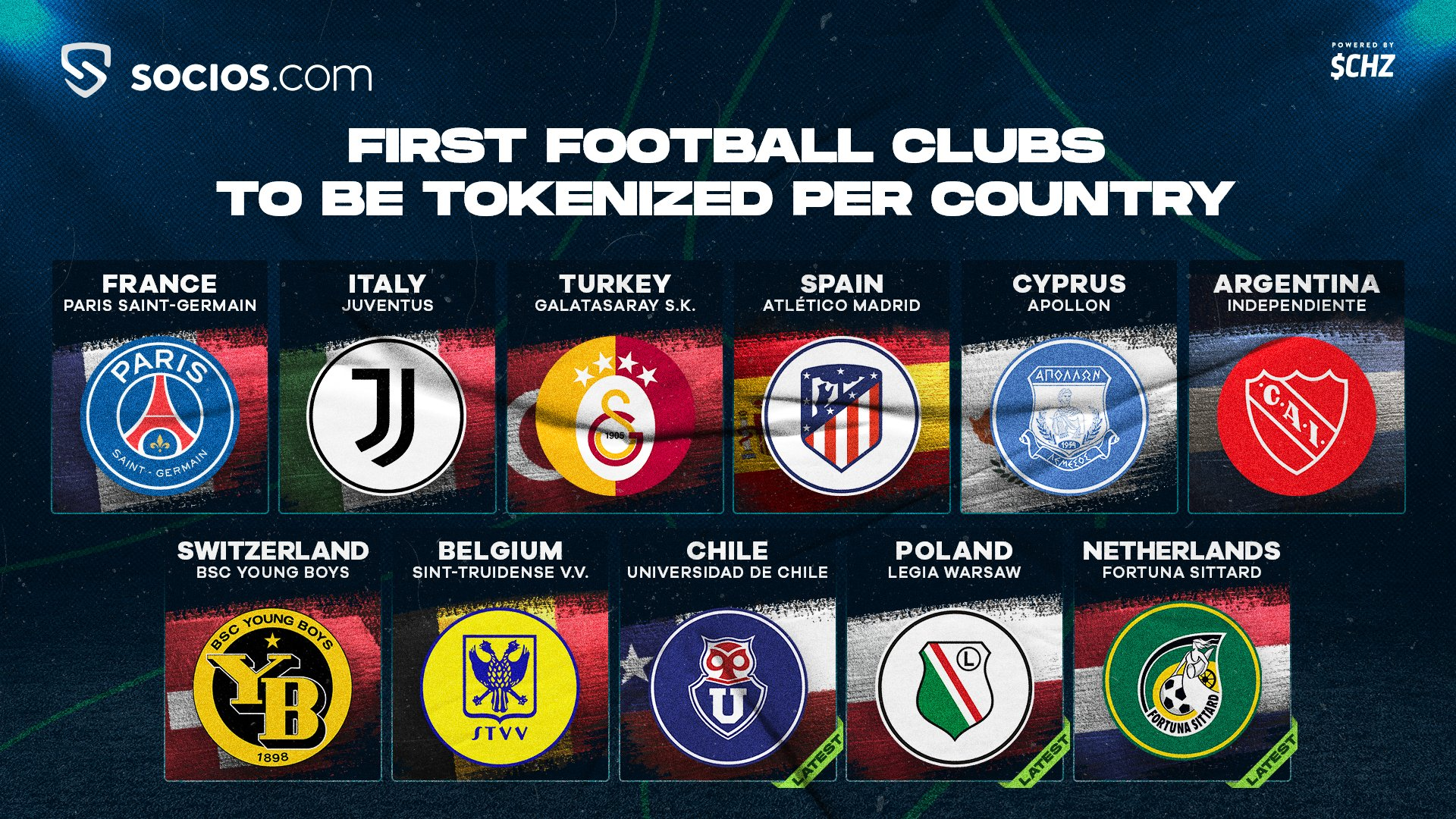 YourCryptoMind E0sK2FvXEAMpIGe Day trading your favorite sports team – Cointelegraph Magazine