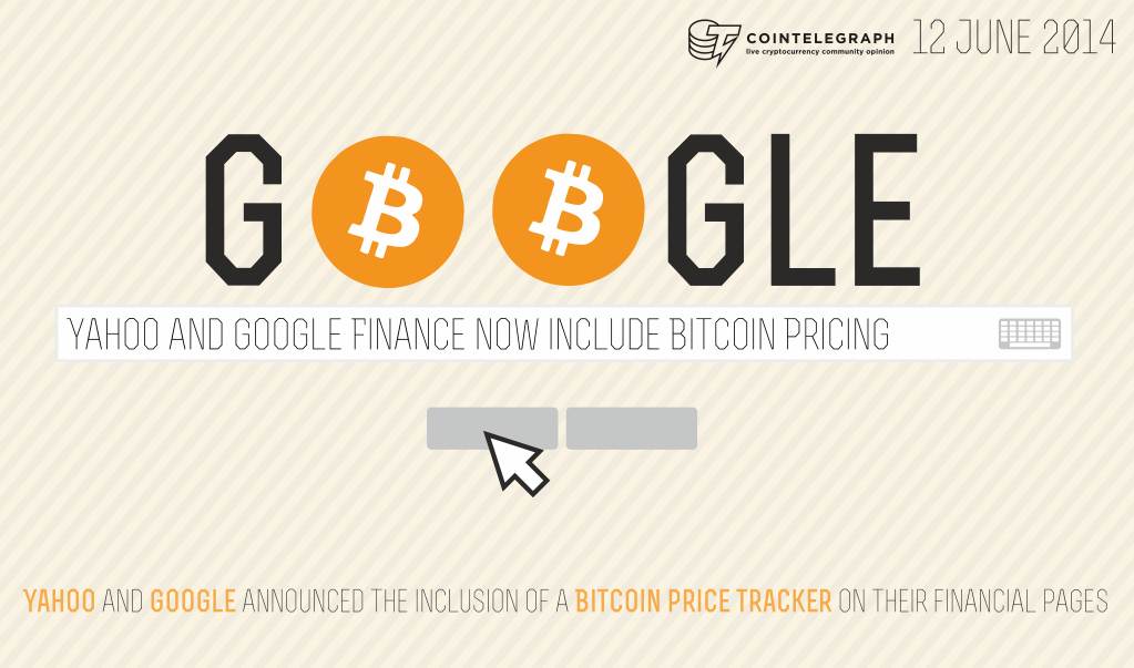 How to use GOOGLEFINANCE to get current currency exchange rates