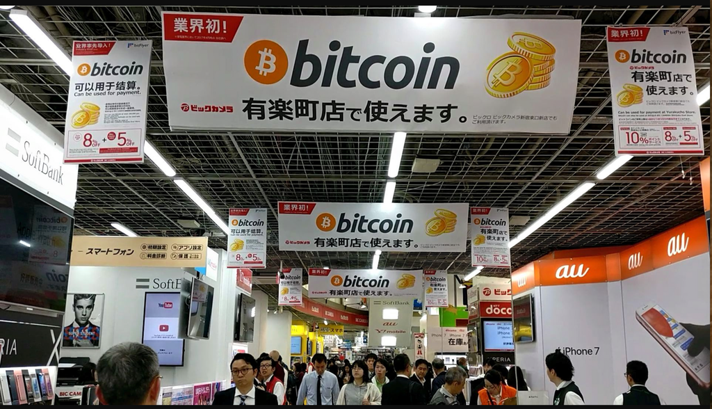 What to buy with bitcoins in the beginning of 2017 recruit lifestyle co ltd partnered with japanese bitcoin exchange coincheck to create a point of sale app called mobile payment ccuart Image collections