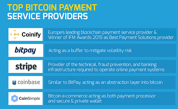 Top BTC payment service providers