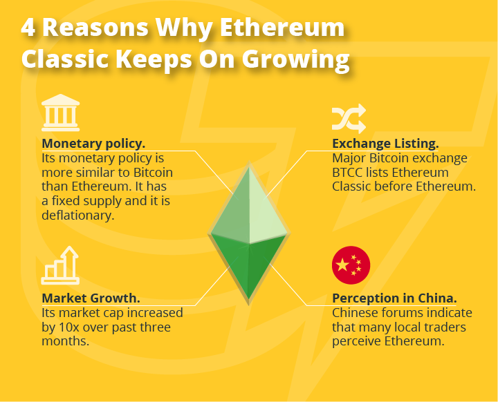4 Reasons Why Ethereum Classic Keeps On Growing