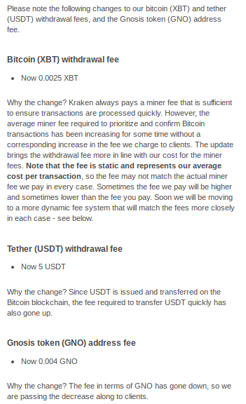 Fee-For-All: Kraken to Charge Almost $7 for Bitcoin Withdrawals