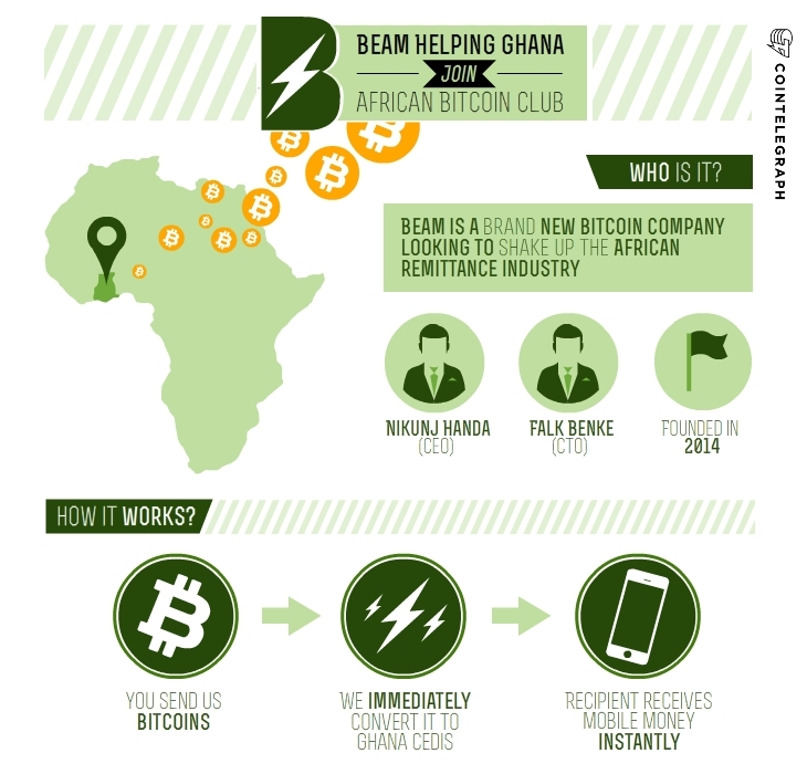 Beam Helping Ghana Join African Bitcoin Club