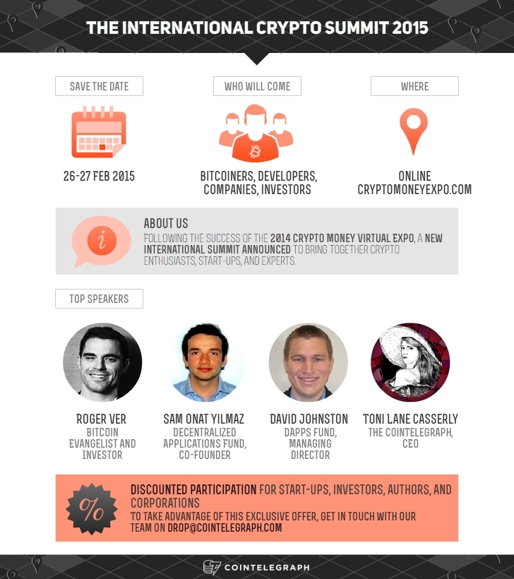 2015 International Virtual Crypto Summit Infographics