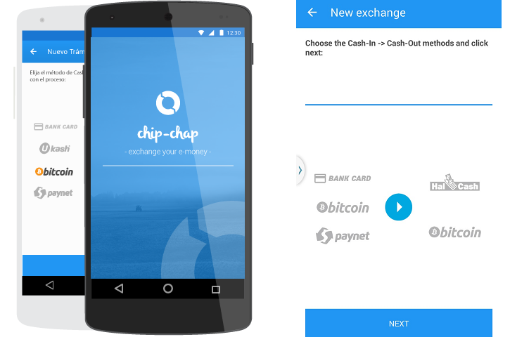 Buy bitcoin with a credit card worldwide with chip chap users enter the amount of bitcoin in euros that the user wants to send to their bitcoin address then follow instructions from their credit card provider ccuart Image collections
