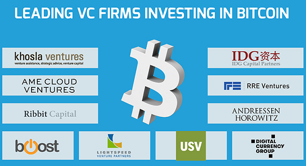Leading VC firms investing BTC