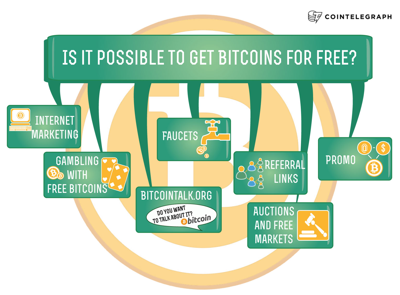 How to get more bitcoins game bitcoin mining get your free bitcoinsspot your free weekly ccuart Gallery
