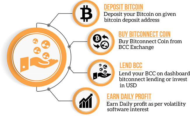 bitcoin core download directory